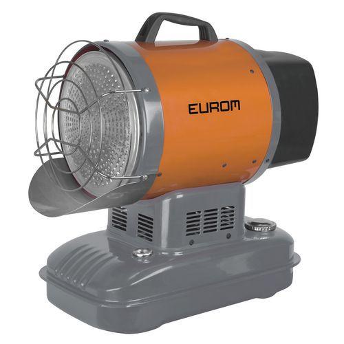 Chauffage fuel à air pulsé - Sun-blast 15kW - Eurom
